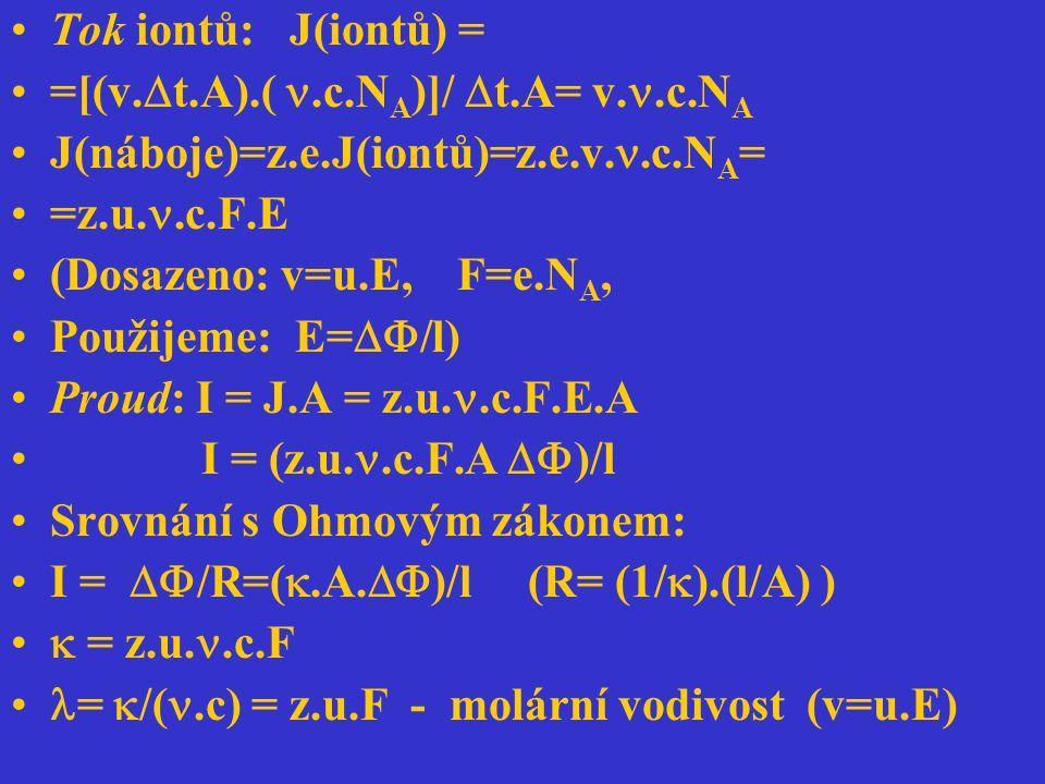 Tok iontů: J(iontů) = =[(v.t.A).( .c.NA)]/ t.A= v..c.NA. J(náboje)=z.e.J(iontů)=z.e.v..c.NA=